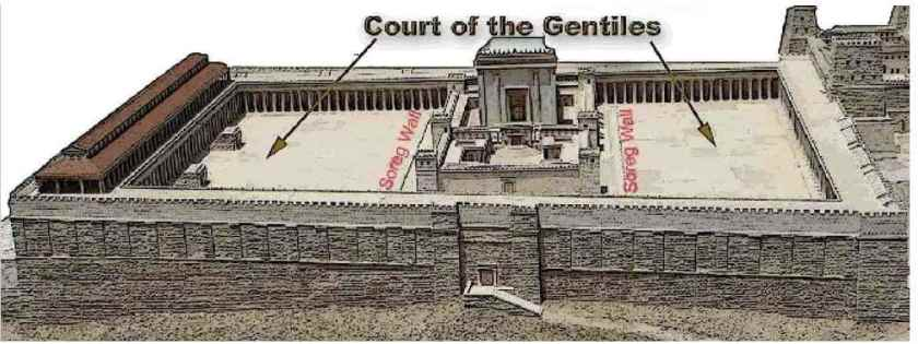 Image result for The Gentile's court