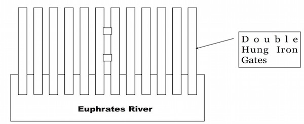 Euphrates River Iron Gate