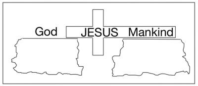 God-Man-Sin-Cross02
